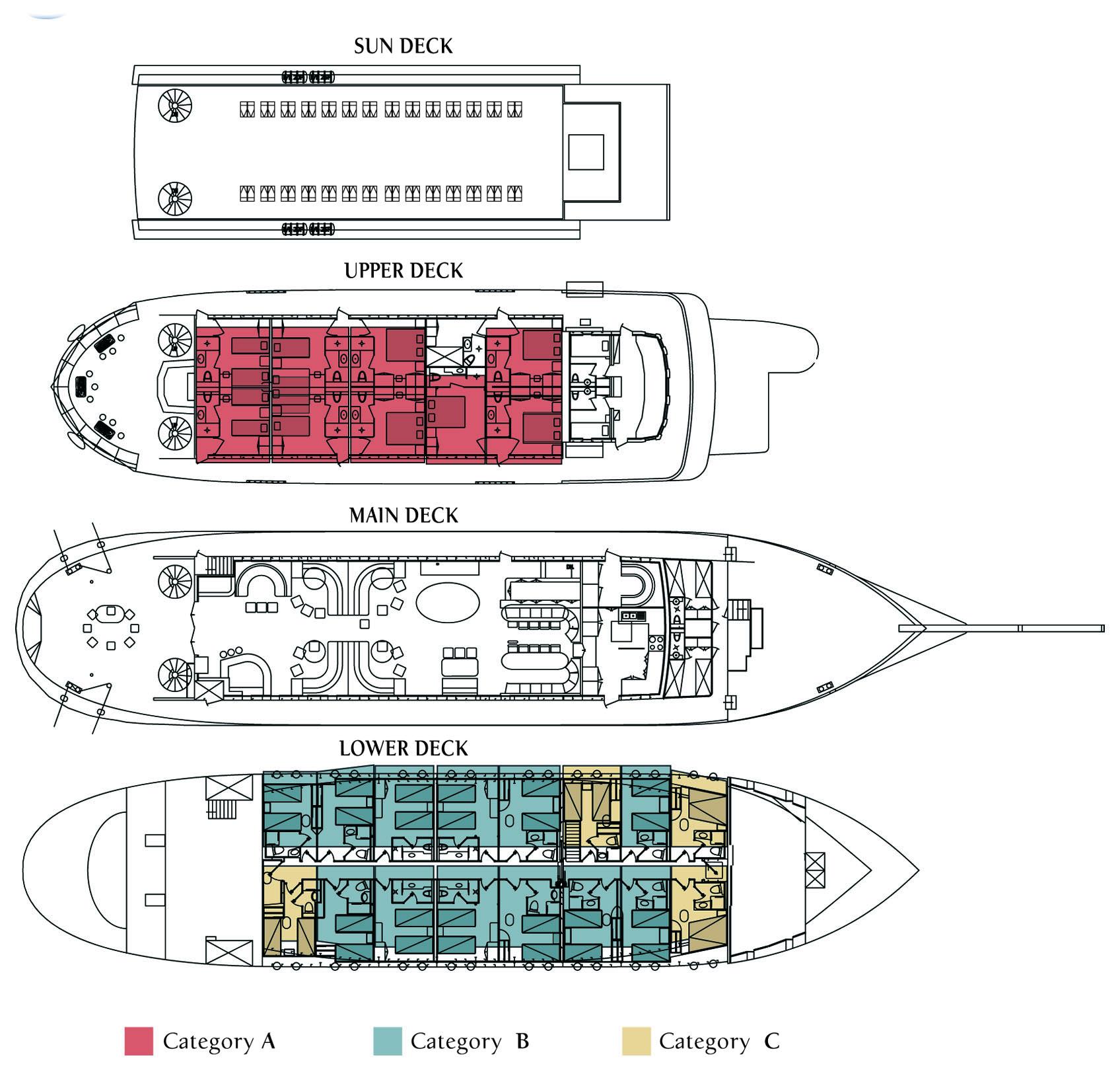 Galileo Deck Plan
